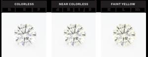 Krystal grown diamonds color chart