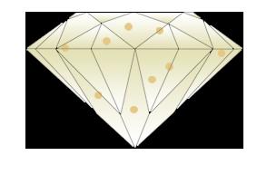 type-IIB Lab Grown Diamonds